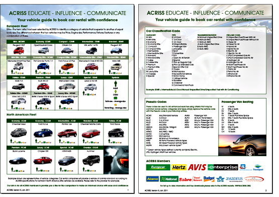 Car Codes Selling Guide